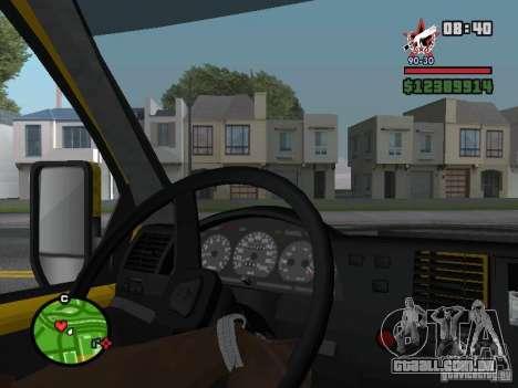 Painel de controle ativo para GTA San Andreas segunda tela