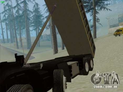 O active painel v 3.2.1 para GTA San Andreas décimo tela