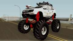 Dacia Monster Duster